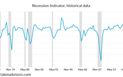 Why I'm not worried about a recession (yet)